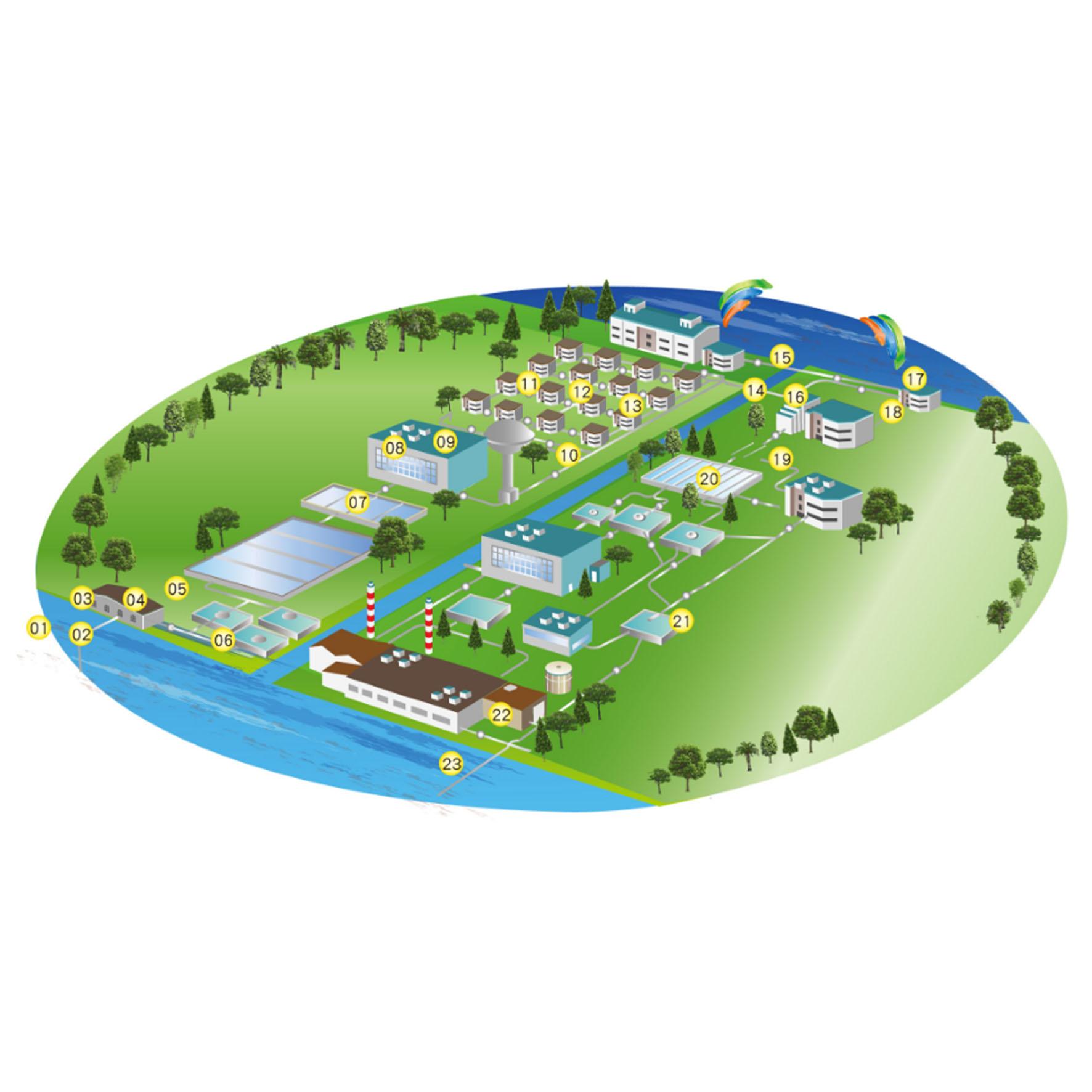智慧水云端管理完整解决方案